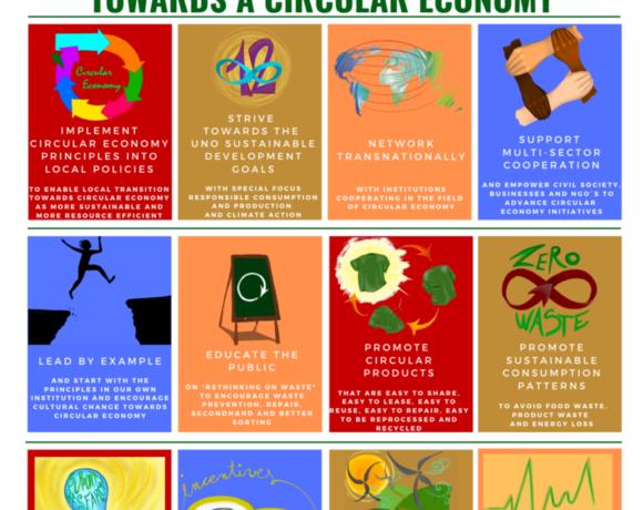 Manifest krožnega gospodarstva